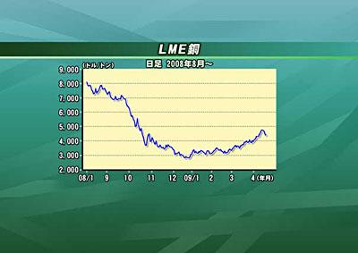 三菱 マテリアル 株価